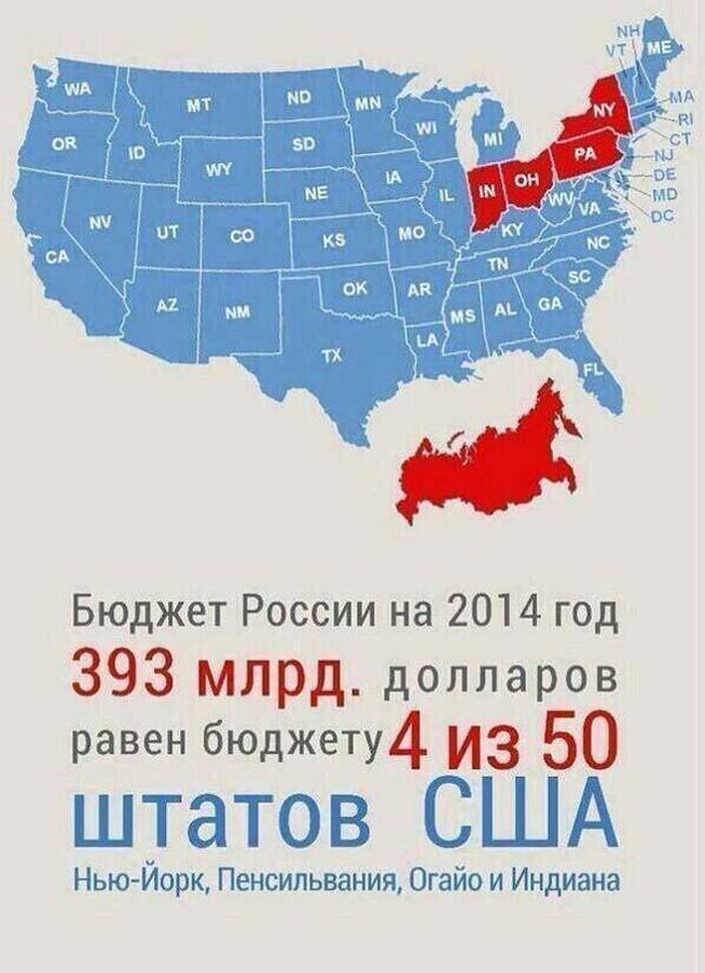 Россия была в шаге от банковского кризиса, - глава Минэкономики РФ - Цензор.НЕТ 4654
