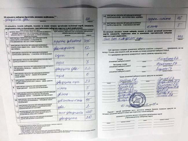 УКРОП требует отставки главы ЦИК Охендовского в связи с нарушениями на выборах в Днепропетровске - Цензор.НЕТ 4946